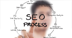 SEO expert, Search Engine Optimization, Digital Marketing, Online Visibility